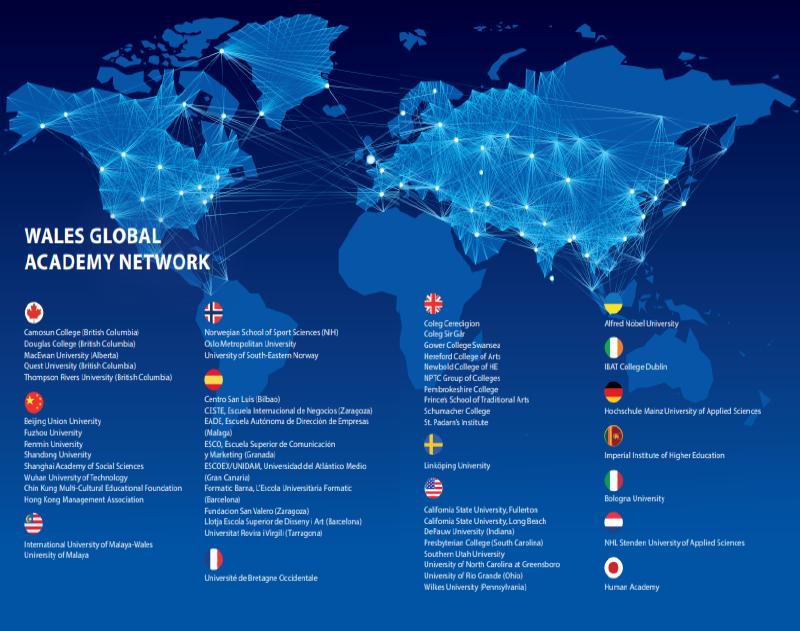 ウェールズ大学が持つグローバルネットワーク